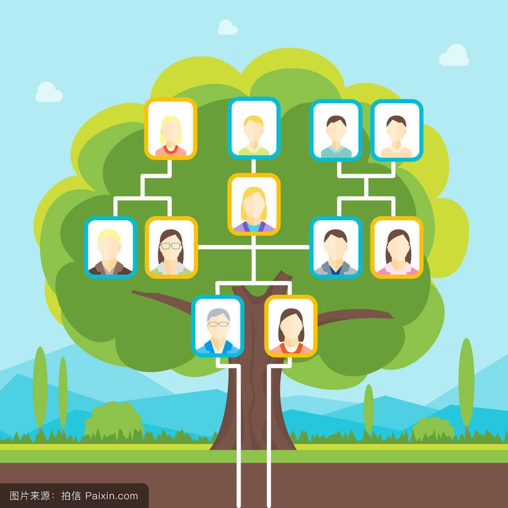 卡通,夫妇,自然,家谱,符号,背景,姐妹,后裔,兄弟,平的,分支,概念图片