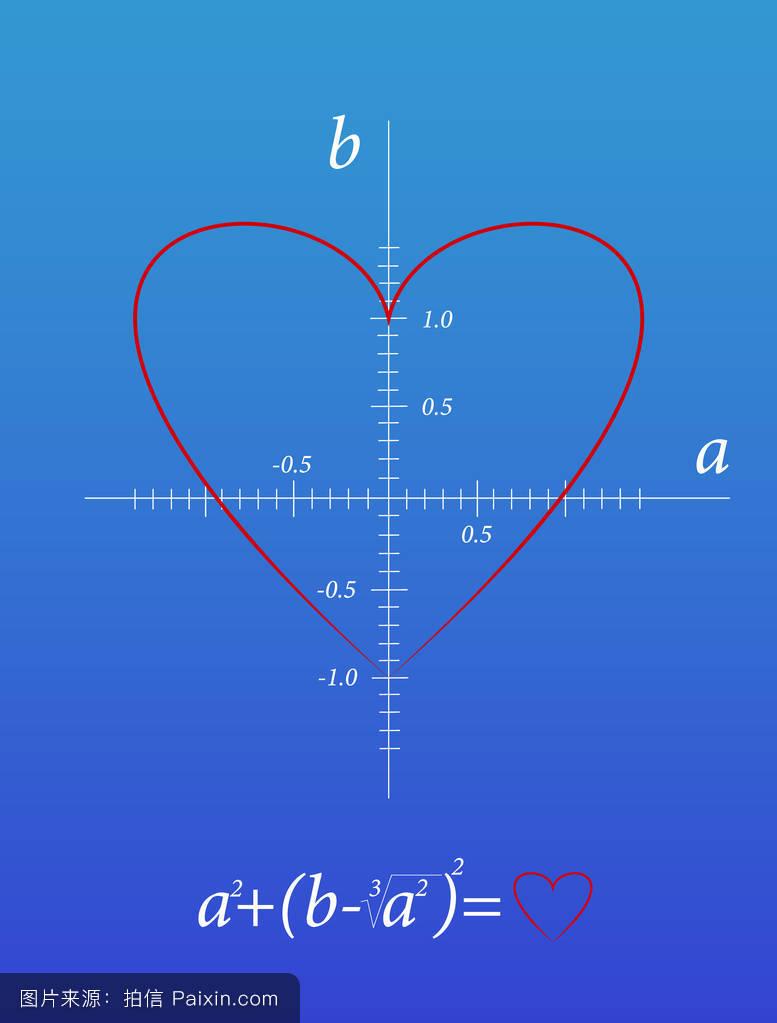 爱的数学公式及其图形表示图片