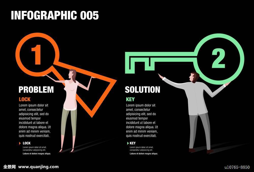开起了���,y�9l#�%�kd_锁,钥匙,问题,解决,开启,商务,人,设计,现代,背景,计划,模版,概念