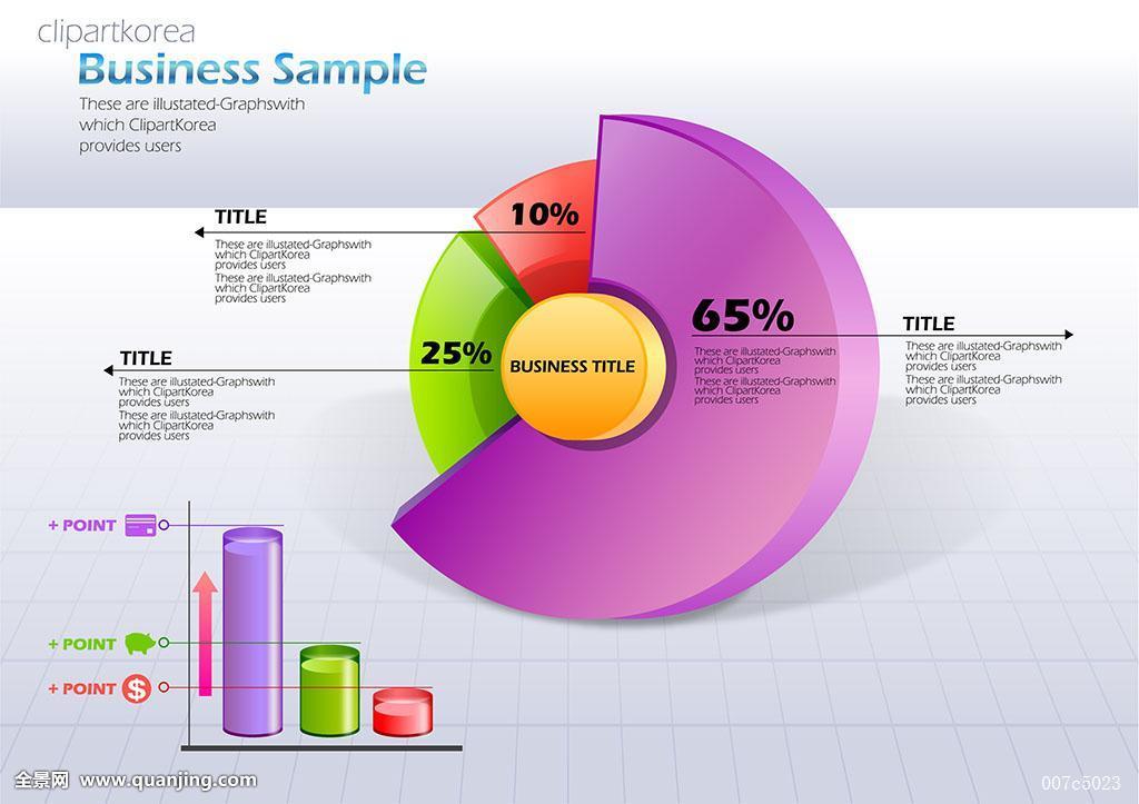 图表,金融,产业,数据,统计,展示图片