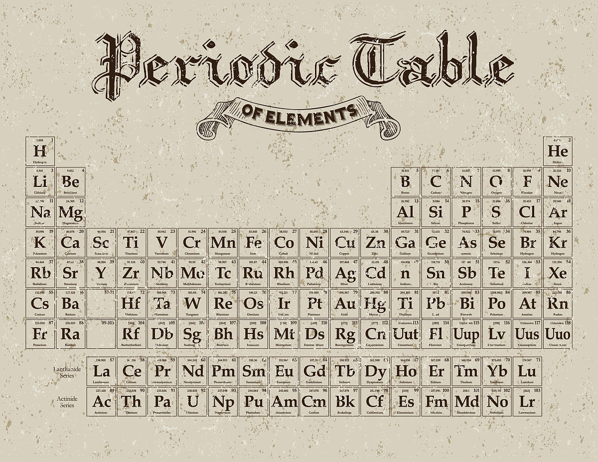 20 for Periodic table 6 year old