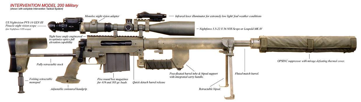 Edm Arms Windrunner