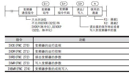三菱plc与变频通讯_【图片】三菱变频器E700系列和FX3U系列PLC通讯【三菱plc吧】_百度贴吧