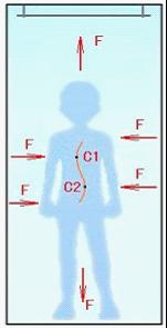 脊柱���的自我�C正方法有哪些?