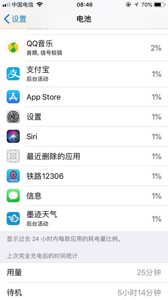 苹果六p壁纸_各位大佬,问下一直显示这个温度过高,请等iphone冷却后再使用 ...