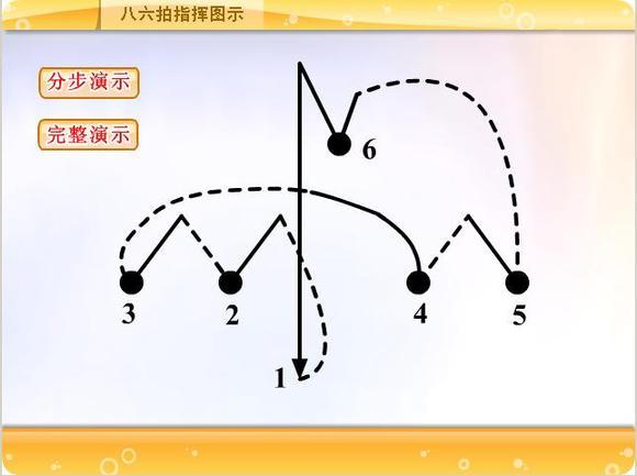 二拍子指挥视频_请问如何看懂乐团指挥打的拍子?【古典音乐吧】_百度贴吧