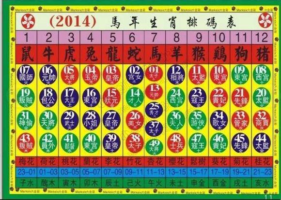 2014年一肖彩经书_2014生肖排码表_一肖吧