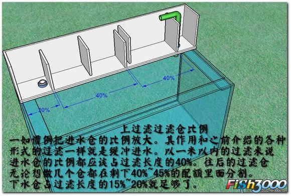 上滤鱼缸改造_【图片】鱼缸过滤详解[转]【水族箱吧】_百度贴吧