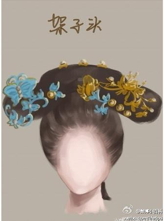瑶台髻_【中国古代】古代女子的服饰和发髻_古韵遗风吧_百度贴吧