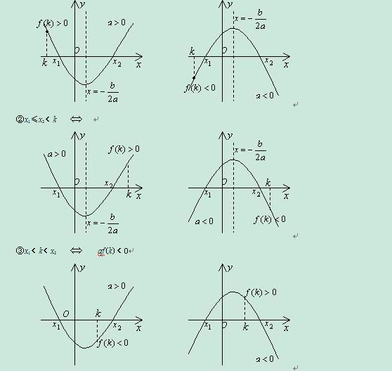 那么就是10年上高中,07年上初中的 教案16:冪函數 2013屆高中畢業圖片