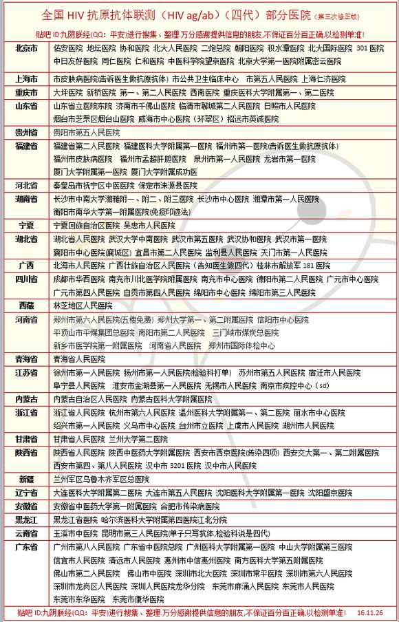 hiv抗体复检检测单_『科普』♀11-27♀全国HIV抗原抗体联测(HIV ag/ab 四代)医院【恐 ...