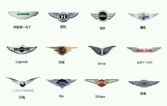 宾利立体车标_带两个翅膀的车标有两个翅膀的车标 带翅膀的车标 图片