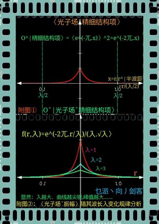 求教麦克斯韦方程组推导出几何光学基本定律
