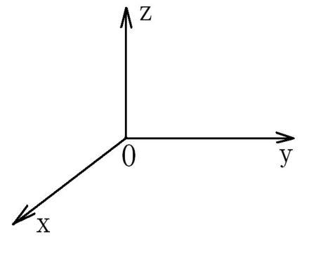 小�:f!z+��8�i��Y_空间直角坐标系x轴y轴z轴取相同色的单位长度,x轴上的